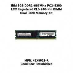 IBM 8GB DDR2-667MHz PC2-5300 ECC Registered CL5 240-Pin DIMM Dual Rank Memory Kit