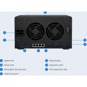 Synology DiskStation DS1621+ SAN/NAS Storage System - AMD Ryzen V1500B Quad-core (4 Core) 2.20 GHz