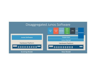 A Pathway to Disaggregation via Juniper OS